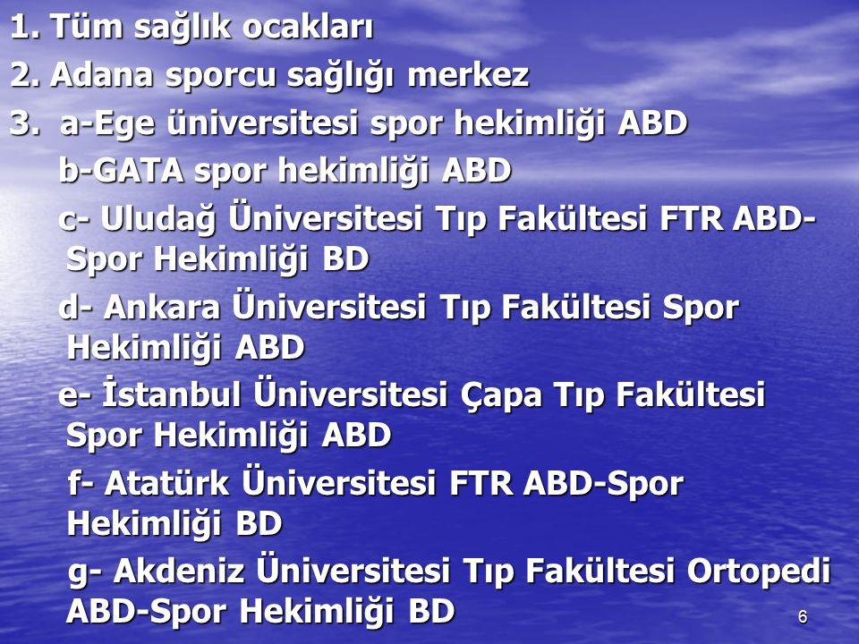 6 1. Tüm sağlık ocakları 2. Adana sporcu sağlığı merkez 3.