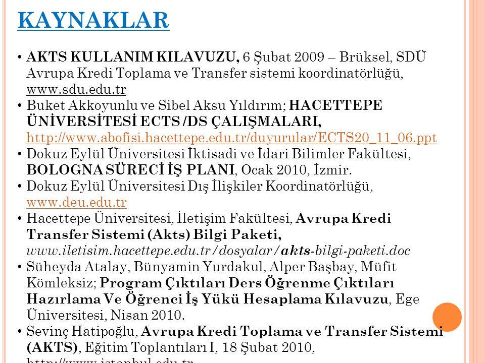 KAYNAKLAR AKTS KULLANIM KILAVUZU, 6 Şubat 2009 – Brüksel, SDÜ Avrupa Kredi Toplama ve Transfer sistemi koordinatörlüğü, www.sdu.edu.tr Buket Akkoyunlu