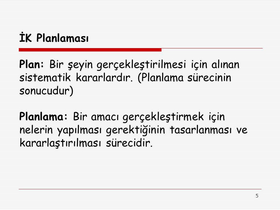 5 İK Planlaması Plan: Bir şeyin gerçekleştirilmesi için alınan sistematik kararlardır. (Planlama sürecinin sonucudur) Planlama: Bir amacı gerçekleştir