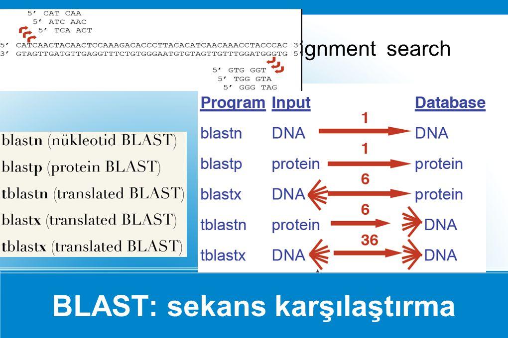 BLAST: sekans karşılaştırma değişik BLAST (basic local alignment search tool) yöntemleri var.