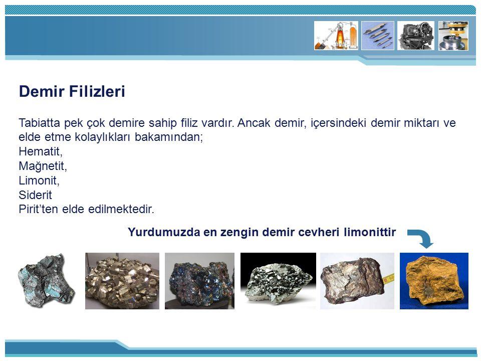 Demir Filizleri Tabiatta pek çok demire sahip filiz vardır. Ancak demir, içersindeki demir miktarı ve elde etme kolaylıkları bakamından; Hematit, Mağn