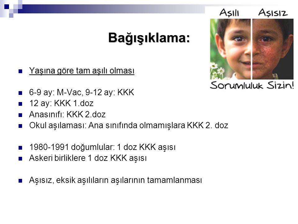 Bağışıklama: Yaşına göre tam aşılı olması Yaşına göre tam aşılı olması 6-9 ay: M-Vac, 9-12 ay: KKK 12 ay: KKK 1.doz Anasınıfı: KKK 2.doz Okul aşılamas