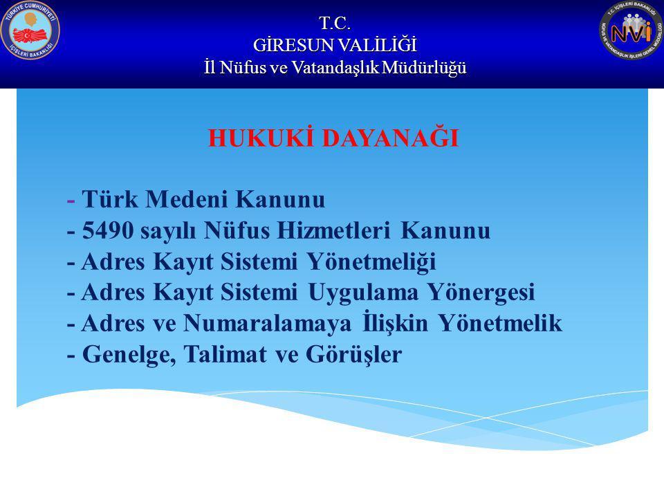 T.C. GİRESUN VALİLİĞİ İl Nüfus ve Vatandaşlık Müdürlüğü HUKUKİ DAYANAĞI - Türk Medeni Kanunu - 5490 sayılı Nüfus Hizmetleri Kanunu - Adres Kayıt Siste