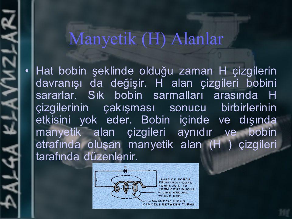 Manyetik (H) Alanlar Hat bobin şeklinde olduğu zaman H çizgilerin davranışı da değişir. H alan çizgileri bobini sararlar. Sık bobin sarmalları arasınd