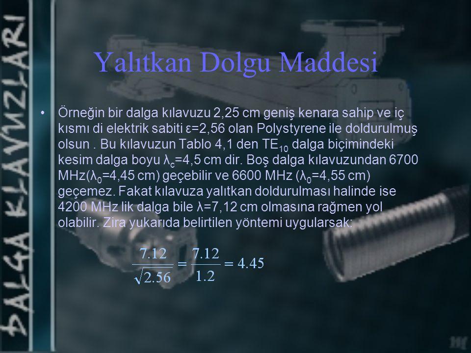 Yalıtkan Dolgu Maddesi Örneğin bir dalga kılavuzu 2,25 cm geniş kenara sahip ve iç kısmı di elektrik sabiti ε=2,56 olan Polystyrene ile doldurulmuş ol