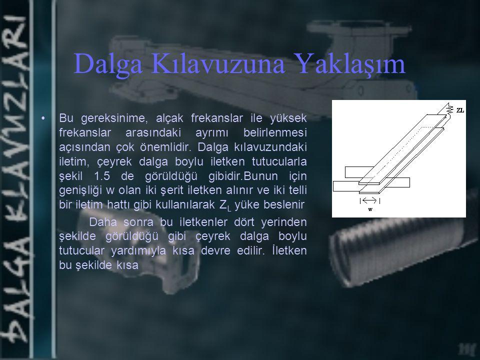 Manyetik (H) Alanlar Hat bobin şeklinde olduğu zaman H çizgilerin davranışı da değişir.