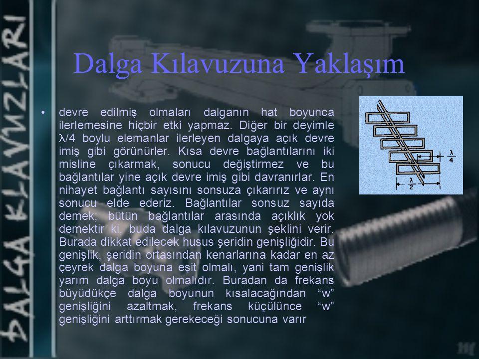 Dalga Kılavuzuna Yaklaşım Bu kısa devre çubukları yaklaşımından Dalga kılavuzu formu elde edilir.