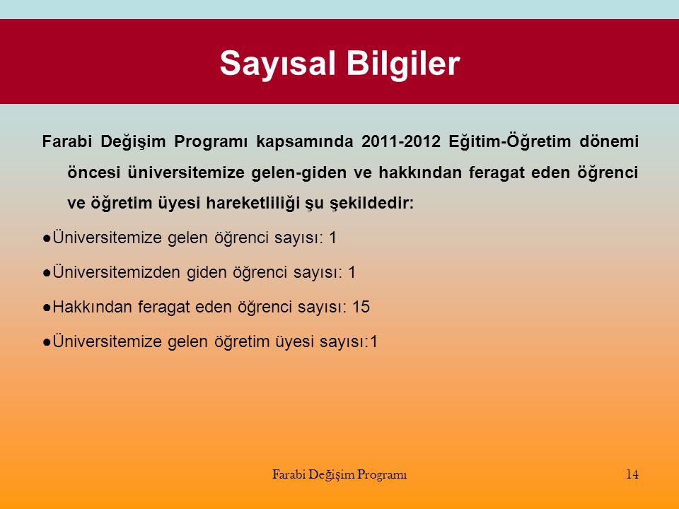 Sayısal Bilgiler Farabi Değişim Programı kapsamında 2011-2012 Eğitim-Öğretim dönemi öncesi üniversitemize gelen-giden ve hakkından feragat eden öğrenc