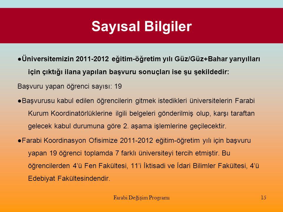 Sayısal Bilgiler ●Üniversitemizin 2011-2012 eğitim-öğretim yılı Güz/Güz+Bahar yarıyılları için çıktığı ilana yapılan başvuru sonuçları ise şu şekilded