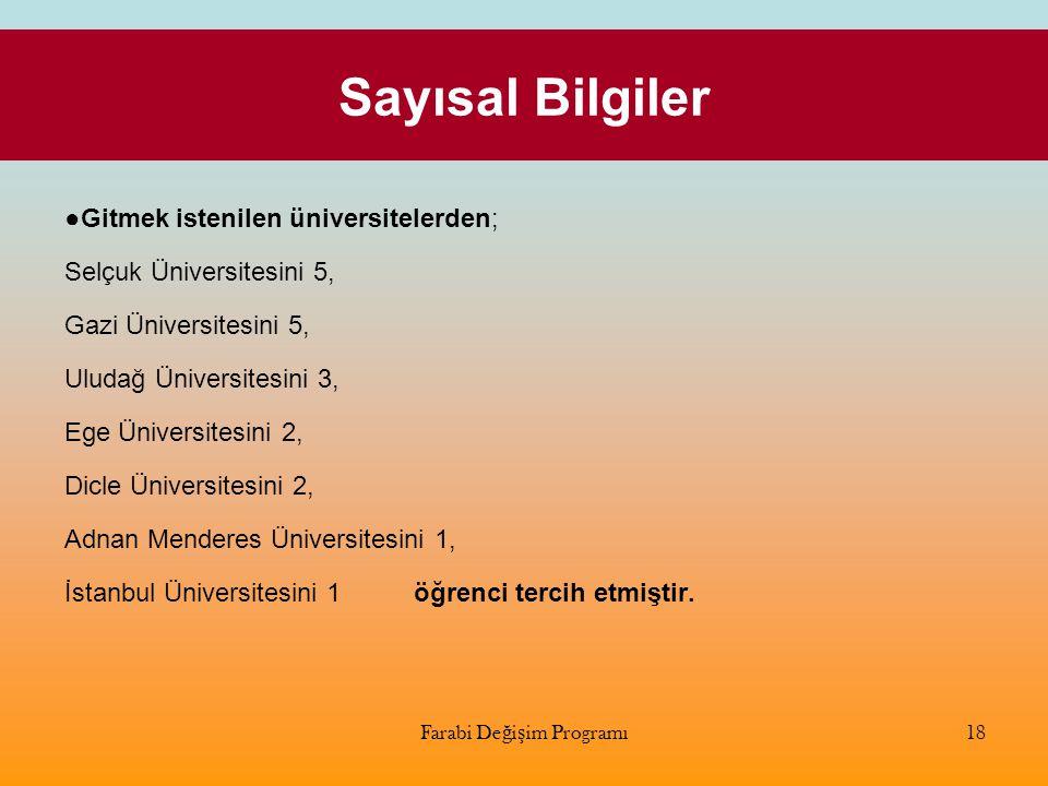 Sayısal Bilgiler ●Gitmek istenilen üniversitelerden; Selçuk Üniversitesini 5, Gazi Üniversitesini 5, Uludağ Üniversitesini 3, Ege Üniversitesini 2, Di