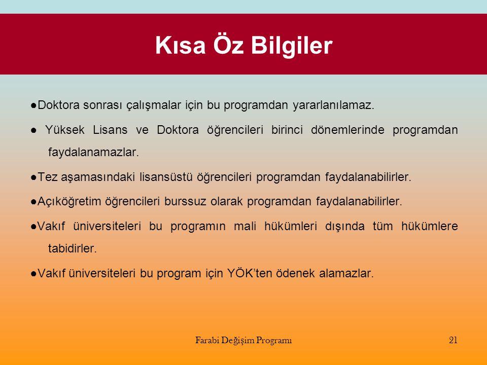 Kısa Öz Bilgiler ●Doktora sonrası çalışmalar için bu programdan yararlanılamaz. ● Yüksek Lisans ve Doktora öğrencileri birinci dönemlerinde programdan