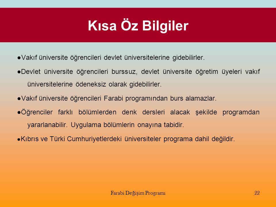 Kısa Öz Bilgiler ●Vakıf üniversite öğrencileri devlet üniversitelerine gidebilirler. ●Devlet üniversite öğrencileri burssuz, devlet üniversite öğretim