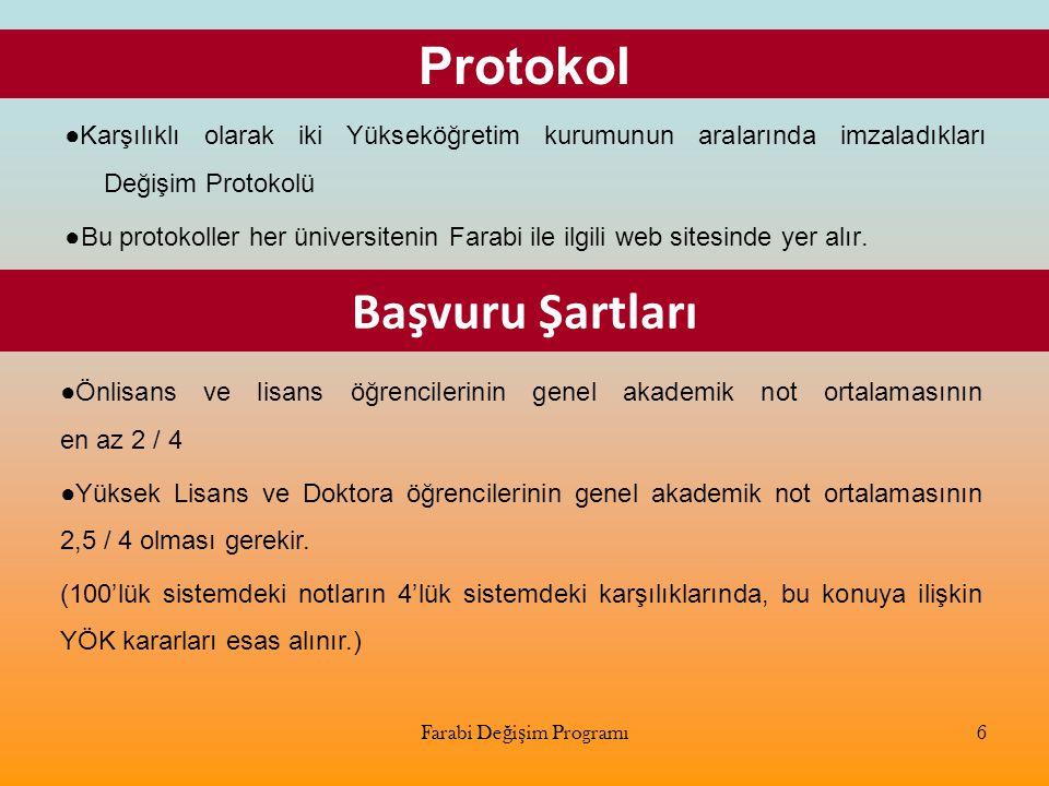 Protokol ●Karşılıklı olarak iki Yükseköğretim kurumunun aralarında imzaladıkları Değişim Protokolü ●Bu protokoller her üniversitenin Farabi ile ilgili