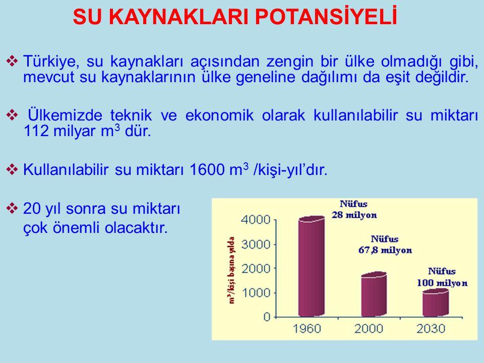SU KAYNAKLARI POTANSİYELİ  Türkiye, su kaynakları açısından zengin bir ülke olmadığı gibi, mevcut su kaynaklarının ülke geneline dağılımı da eşit değildir.