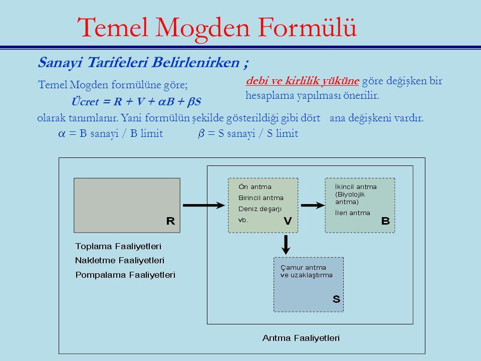 Sanayi Tarifeleri Belirlenirken ; Temel Mogden formülüne göre; Ücret = R + V +  B +  S olarak tanımlanır.