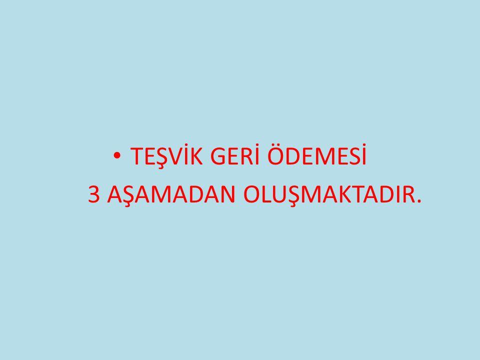 TEŞVİK GERİ ÖDEMESİ 3 AŞAMADAN OLUŞMAKTADIR.