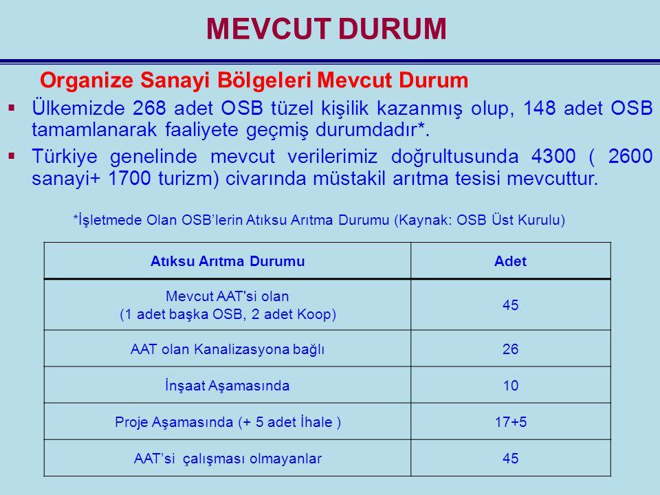 MEVCUT DURUM Organize Sanayi Bölgeleri Mevcut Durum  Ülkemizde 268 adet OSB tüzel kişilik kazanmış olup, 148 adet OSB tamamlanarak faaliyete geçmiş durumdadır*.