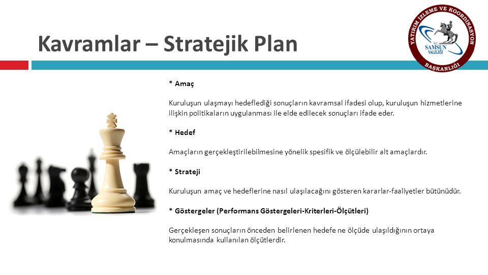 Kavramlar – Stratejik Plan * Amaç Kuruluşun ulaşmayı hedeflediği sonuçların kavramsal ifadesi olup, kuruluşun hizmetlerine ilişkin politikaların uygulanması ile elde edilecek sonuçları ifade eder.