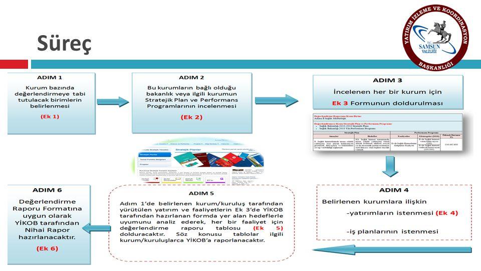 Kurumlarca Doldurulacak Formlar EK-3 BAKANLIK/KURUM………….