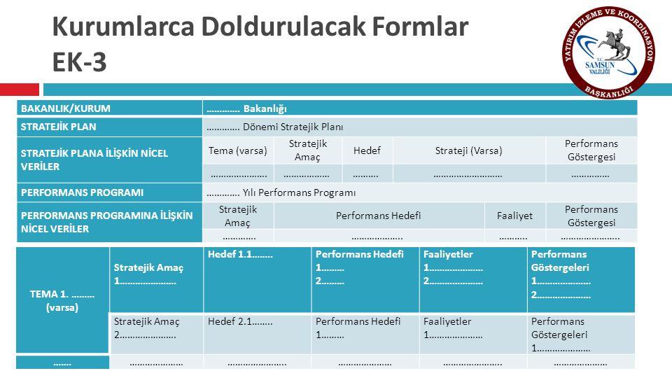 Kurumlarca Doldurulacak Formlar EK-5 Değerlendirmeye Konu Stratejik Plan ve Performans Programı:  ……….Bakanlığı ……..Dönemi Stratejik Planı  ……….Yılı Performans Programı Stratejik Amaç…………………………………………………………………………………………………………………………………………………….