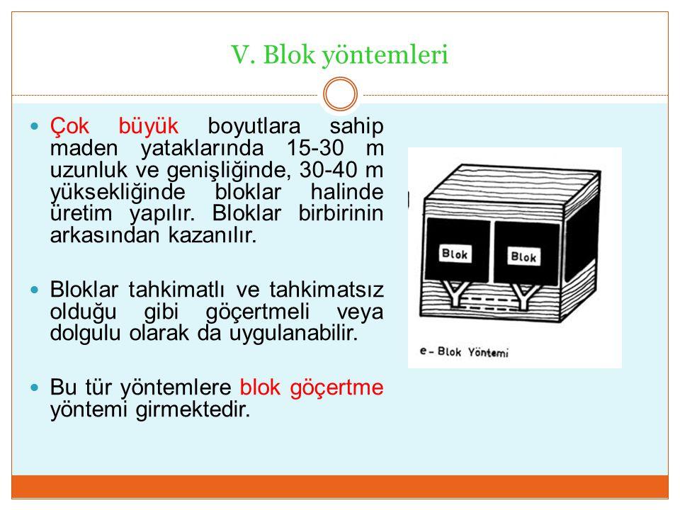 V. Blok yöntemleri Çok büyük boyutlara sahip maden yataklarında 15-30 m uzunluk ve genişliğinde, 30-40 m yüksekliğinde bloklar halinde üretim yapılır.