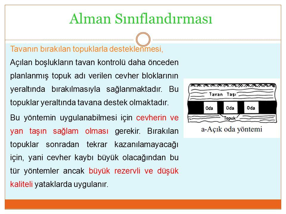 ALMAN SINIFLAMASI