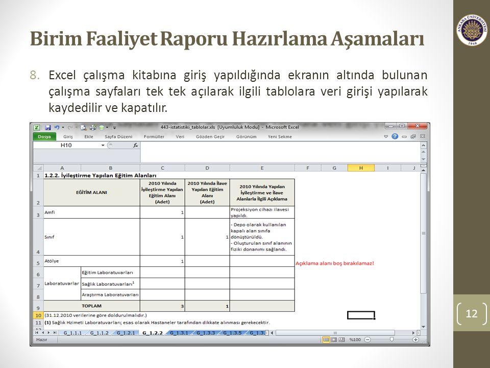 Birim Faaliyet Raporu Hazırlama Aşamaları 8.Excel çalışma kitabına giriş yapıldığında ekranın altında bulunan çalışma sayfaları tek tek açılarak ilgili tablolara veri girişi yapılarak kaydedilir ve kapatılır.
