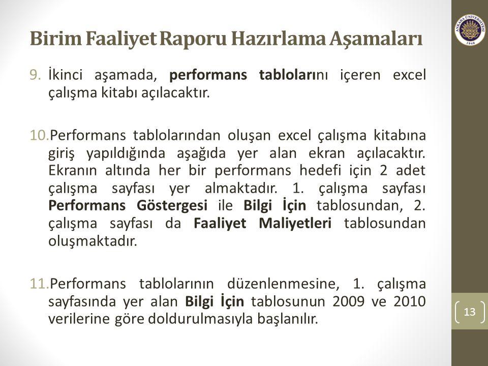 Birim Faaliyet Raporu Hazırlama Aşamaları 9.İkinci aşamada, performans tablolarını içeren excel çalışma kitabı açılacaktır.