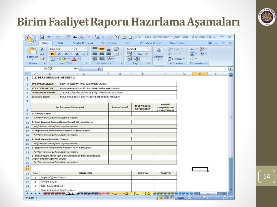 Birim Faaliyet Raporu Hazırlama Aşamaları 14