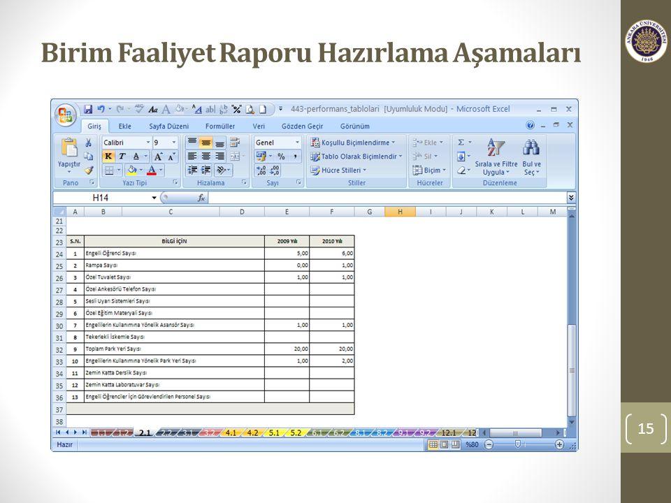 Birim Faaliyet Raporu Hazırlama Aşamaları 15