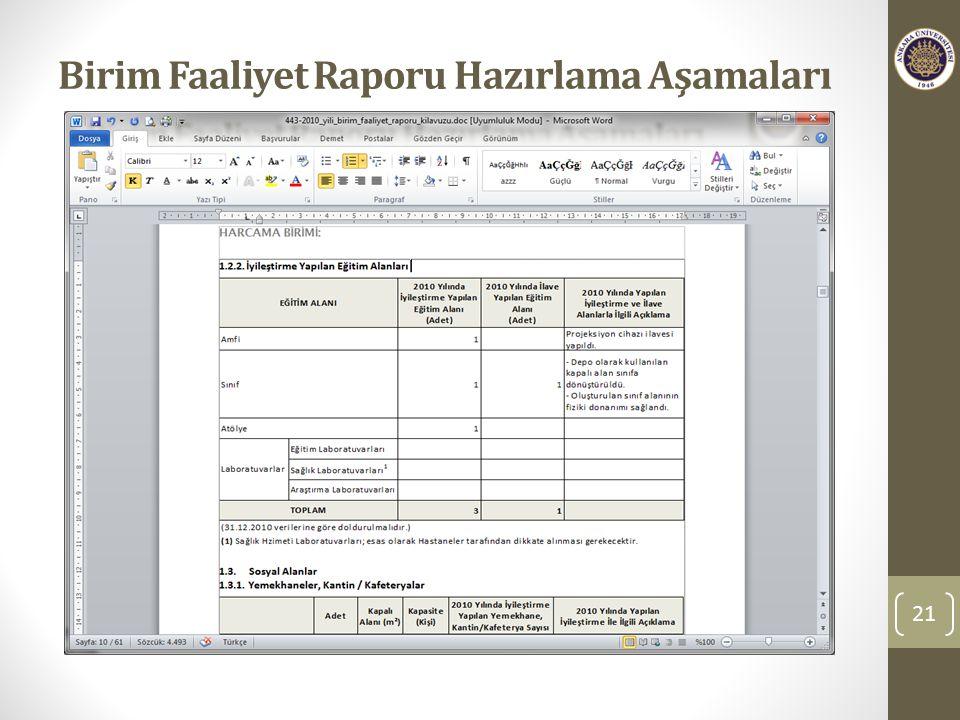 Birim Faaliyet Raporu Hazırlama Aşamaları 21