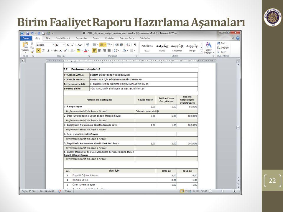 Birim Faaliyet Raporu Hazırlama Aşamaları 22