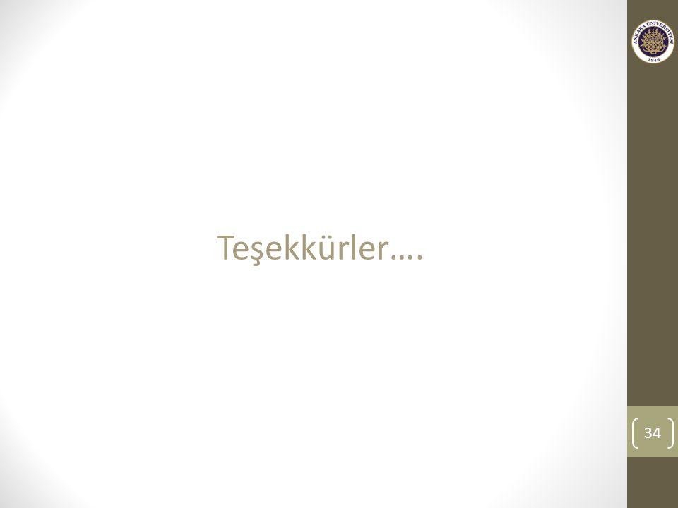 Teşekkürler…. 34