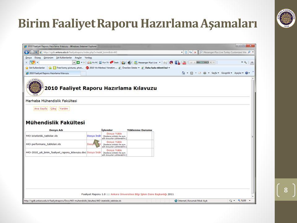 Birim Faaliyet Raporu Hazırlama Aşamaları 16.Performans tabloları doldurulduktan sonra kaydedilerek kapatılır ve 2010 Yılı Birim Faaliyet Raporu Hazırlama Kılavuzu dosyası açılır.