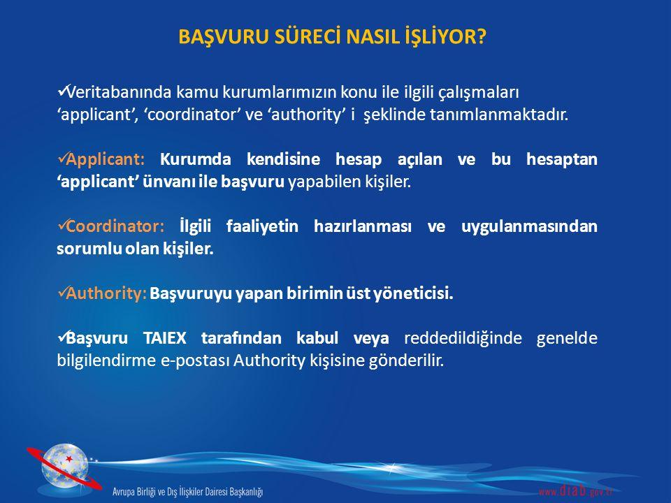 STUDY VISIT (ÇALIŞMA ZİYARETİ)