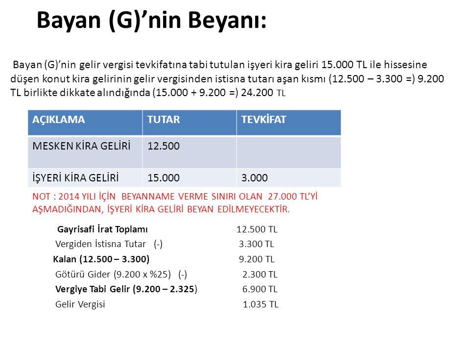 Bayan (G)'nin Beyanı: Bayan (G)'nin gelir vergisi tevkifatına tabi tutulan işyeri kira geliri 15.000 TL ile hissesine düşen konut kira gelirinin gelir