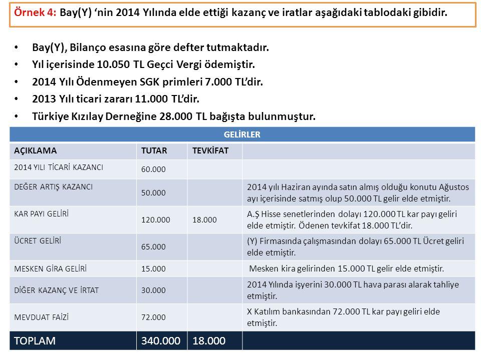 Örnek 4: Bay(Y) 'nin 2014 Yılında elde ettiği kazanç ve iratlar aşağıdaki tablodaki gibidir. Bay(Y), Bilanço esasına göre defter tutmaktadır. Yıl içer
