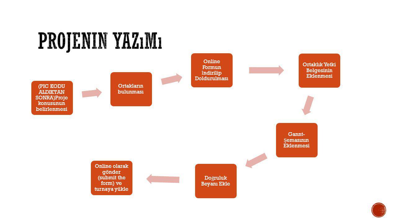  http://www.ua.gov.tr/docs/default-source/comenius-program%C4%B1/2014- y%C4%B1l%C4%B1-karma-okul-e%C4%9Fitimi-stratejik-ortakl%C4%B1klar- projeleri-kabul-listesi.pdf?sfvrsn=0 http://www.ua.gov.tr/docs/default-source/comenius-program%C4%B1/2014- y%C4%B1l%C4%B1-karma-okul-e%C4%9Fitimi-stratejik-ortakl%C4%B1klar- projeleri-kabul-listesi.pdf?sfvrsn=0  http://www.ua.gov.tr/docs/default-source/ortakl%C4%B1k-projeleri/2014- okullar-aras%C4%B1-okul-e%C4%9Fitimi-stratejik-ortakl%C4%B1klar-projeleri- kabul-listesi.pdf?sfvrsn=0 http://www.ua.gov.tr/docs/default-source/ortakl%C4%B1k-projeleri/2014- okullar-aras%C4%B1-okul-e%C4%9Fitimi-stratejik-ortakl%C4%B1klar-projeleri- kabul-listesi.pdf?sfvrsn=0