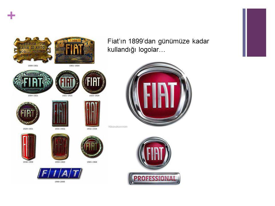 + Fiat'ın 1899'dan günümüze kadar kullandığı logolar…