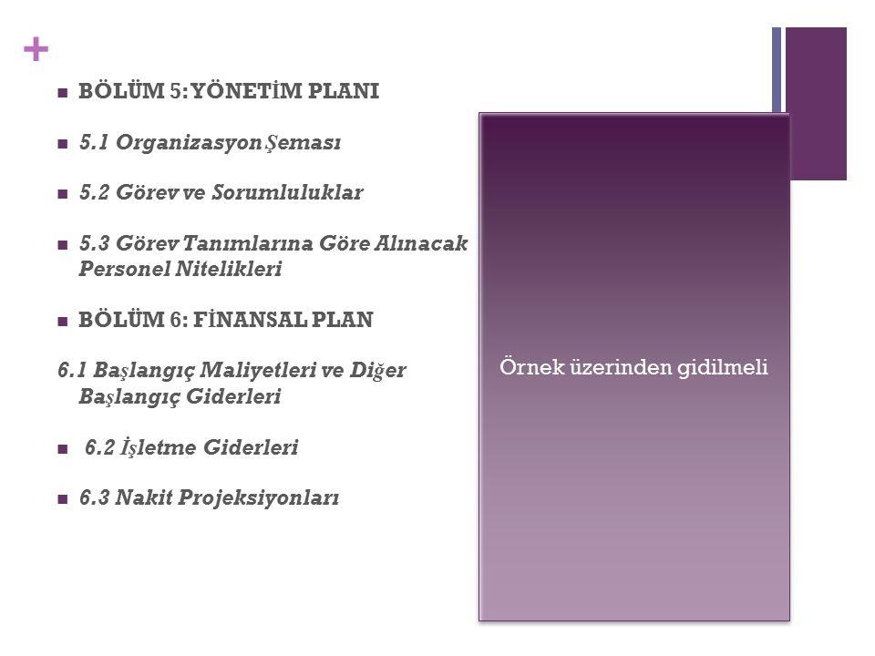+ BÖLÜM 5: YÖNET İ M PLANI 5.1 Organizasyon Şeması 5.2 Görev ve Sorumluluklar 5.3 Görev Tanımlarına Göre Alınacak Personel Nitelikleri BÖLÜM 6: F İ NANSAL PLAN 6.1 Başlangıç Maliyetleri ve Di ğ er Başlangıç Giderleri 6.2 İ şletme Giderleri 6.3 Nakit Projeksiyonları Örnek üzerinden gidilmeli
