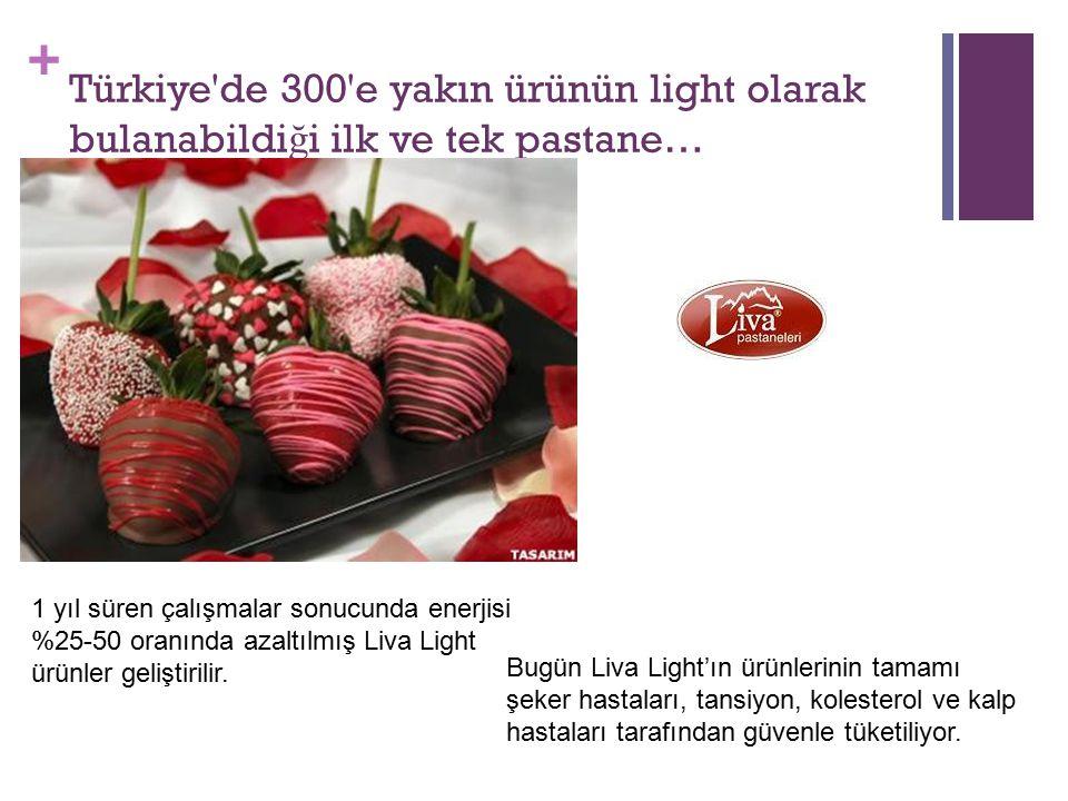 + Türkiye de 300 e yakın ürünün light olarak bulanabildi ğ i ilk ve tek pastane… 1 yıl süren çalışmalar sonucunda enerjisi %25-50 oranında azaltılmış Liva Light ürünler geliştirilir.