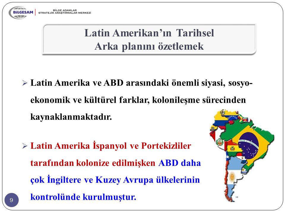 9  Latin Amerika ve ABD arasındaki önemli siyasi, sosyo- ekonomik ve kültürel farklar, kolonileşme sürecinden kaynaklanmaktadır.  Latin Amerika İspa