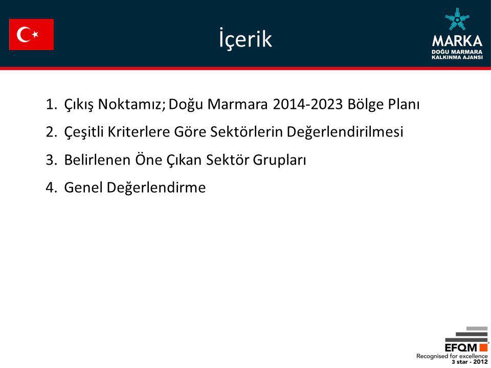 İçerik 1.Çıkış Noktamız; Doğu Marmara 2014-2023 Bölge Planı 2.Çeşitli Kriterlere Göre Sektörlerin Değerlendirilmesi 3.Belirlenen Öne Çıkan Sektör Grup