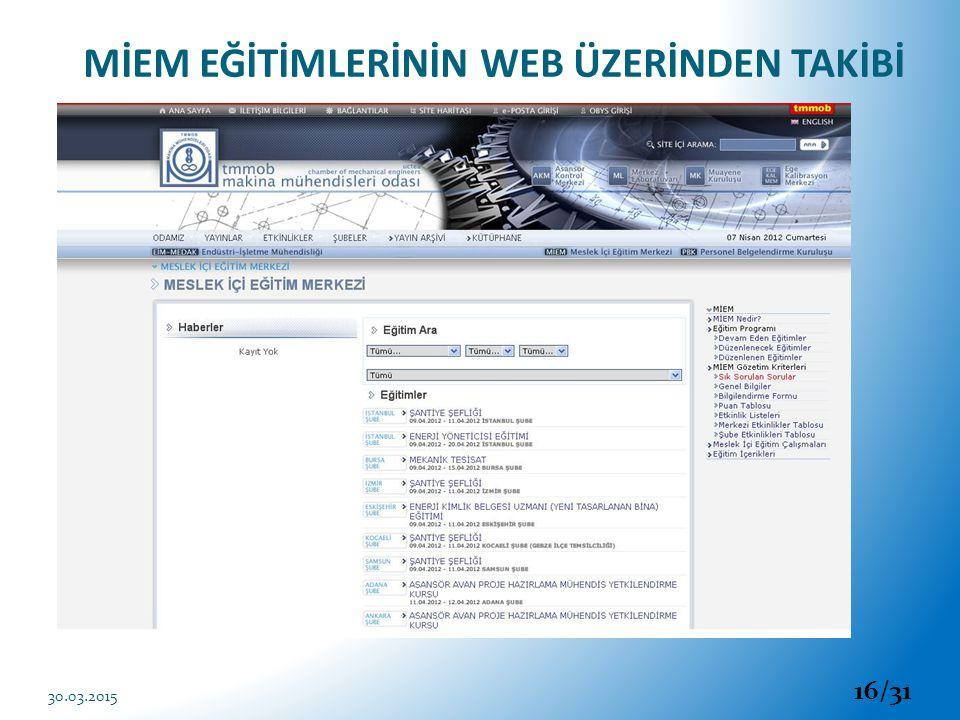 MİEM EĞİTİMLERİNİN WEB ÜZERİNDEN TAKİBİ 30.03.2015 16/31