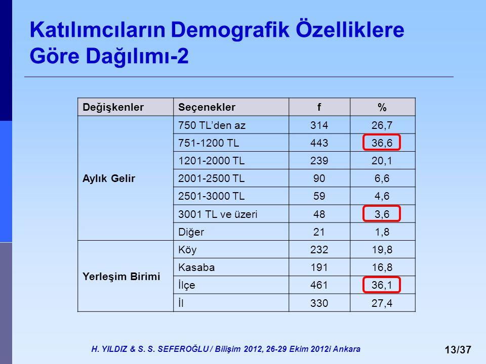 H. YILDIZ & S. S. SEFEROĞLU / Bilişim 2012, 26-29 Ekim 2012i Ankara 13/37 Katılımcıların Demografik Özelliklere Göre Dağılımı-2 DeğişkenlerSeçeneklerf