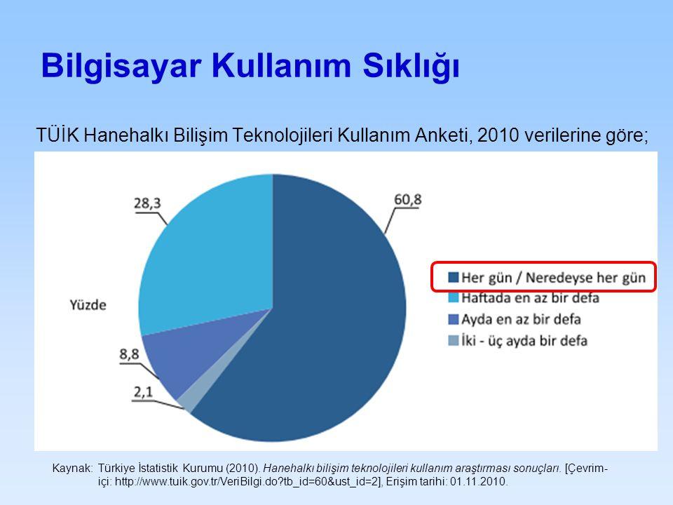 Bilgisayar Kullanım Sıklığı TÜİK Hanehalkı Bilişim Teknolojileri Kullanım Anketi, 2010 verilerine göre; Kaynak: Türkiye İstatistik Kurumu (2010). Hane