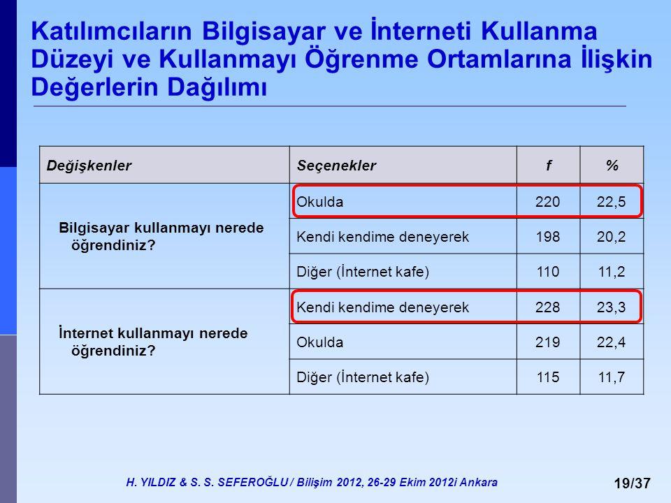 H. YILDIZ & S. S. SEFEROĞLU / Bilişim 2012, 26-29 Ekim 2012i Ankara 19/37 Katılımcıların Bilgisayar ve İnterneti Kullanma Düzeyi ve Kullanmayı Öğrenme