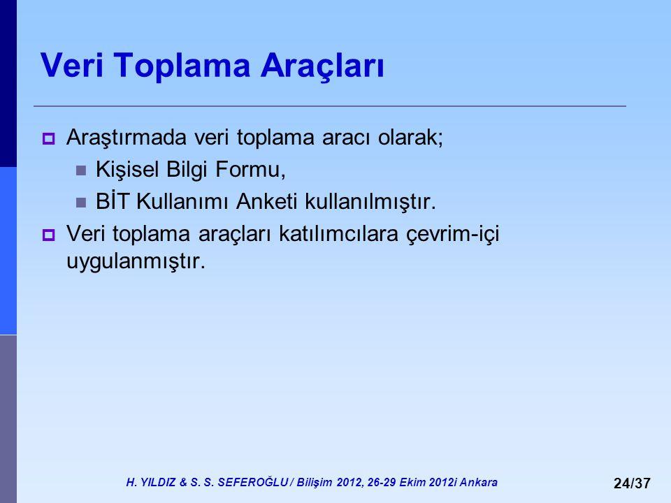 H. YILDIZ & S. S. SEFEROĞLU / Bilişim 2012, 26-29 Ekim 2012i Ankara 24/37 Veri Toplama Araçları  Araştırmada veri toplama aracı olarak; Kişisel Bilgi