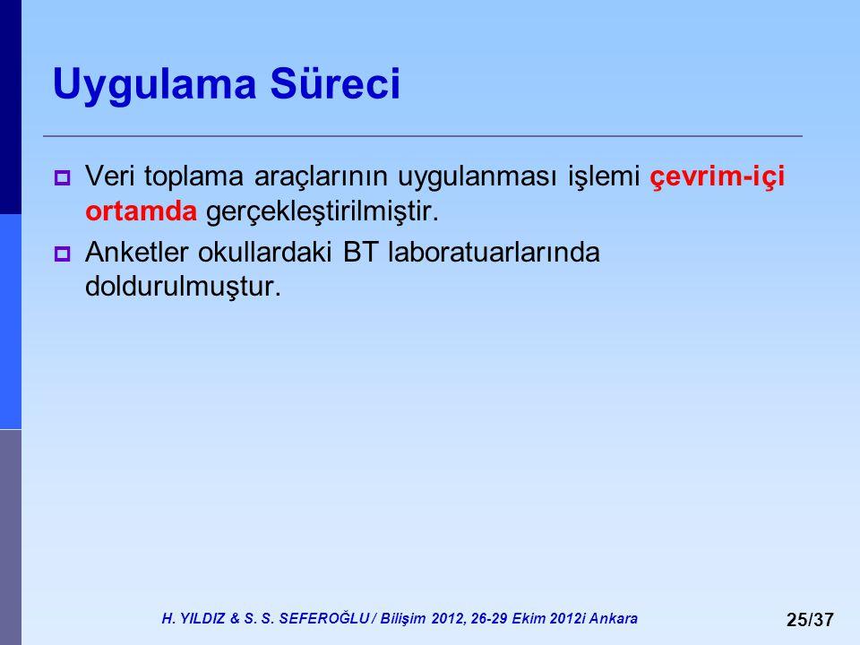 H. YILDIZ & S. S. SEFEROĞLU / Bilişim 2012, 26-29 Ekim 2012i Ankara 25/37 Uygulama Süreci  Veri toplama araçlarının uygulanması işlemi çevrim-içi ort