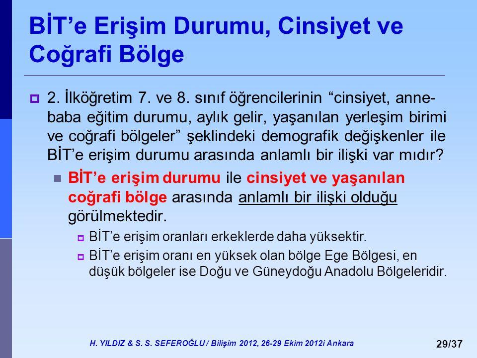 H. YILDIZ & S. S. SEFEROĞLU / Bilişim 2012, 26-29 Ekim 2012i Ankara 29/37 BİT'e Erişim Durumu, Cinsiyet ve Coğrafi Bölge  2. İlköğretim 7. ve 8. sını